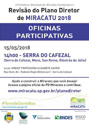 OFICINAS PARTICIPATIVAS DA REVISÃO DO PLANO DIRETOR DE MIRACATU
