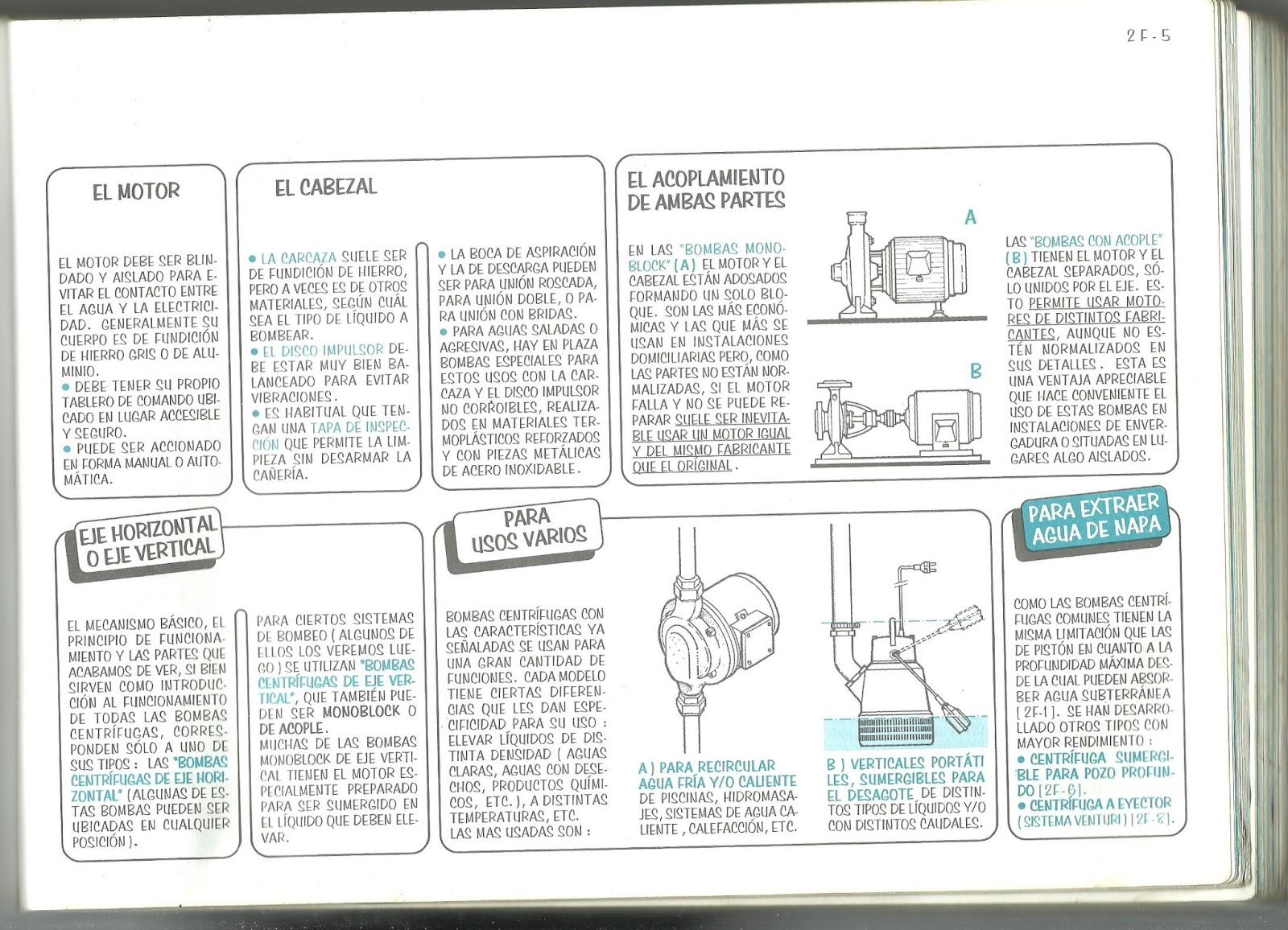 Manual Práctico de Instalaciones Sanitarias. Arq Jaime Nisnovich.Tomo 1.