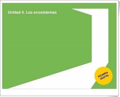 """""""Los ecosistemas"""" (Presentación de Ciencias Naturales)"""