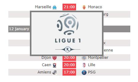 Résultats et classement du championnat de France