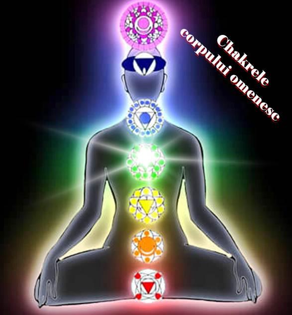 chakrele corpului omenesc activare si deschidere spontana