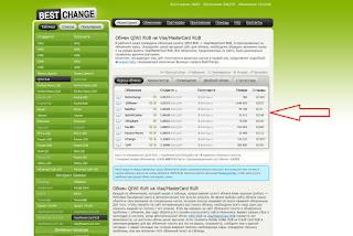 qiwi - банковская карта таблица с обменниками