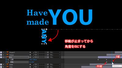 ANYのアニメーション2