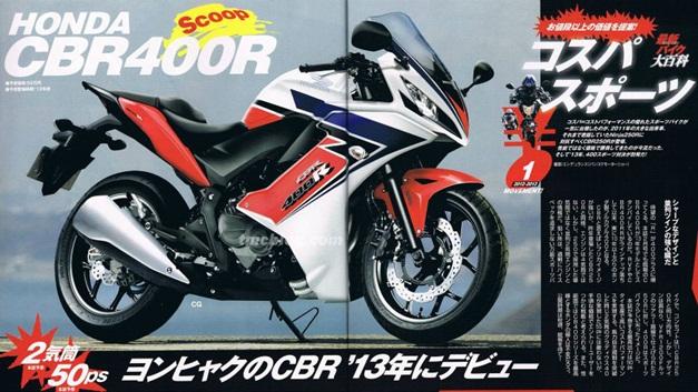 CBR 400R