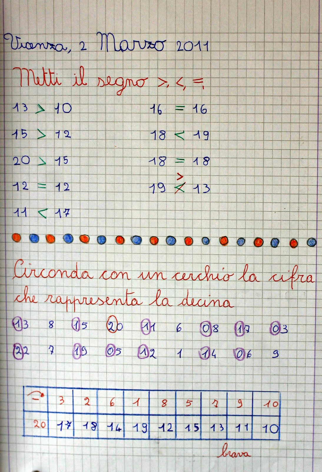 3ingiro Education Artifact Mathematics Notebook