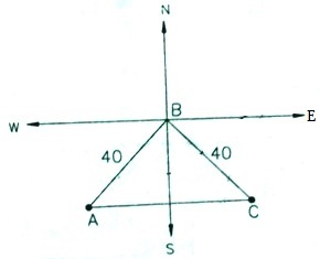 Solved Example 11