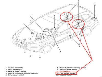 Share information: 2007~09 Hyundai Santa Fe Fuel Level