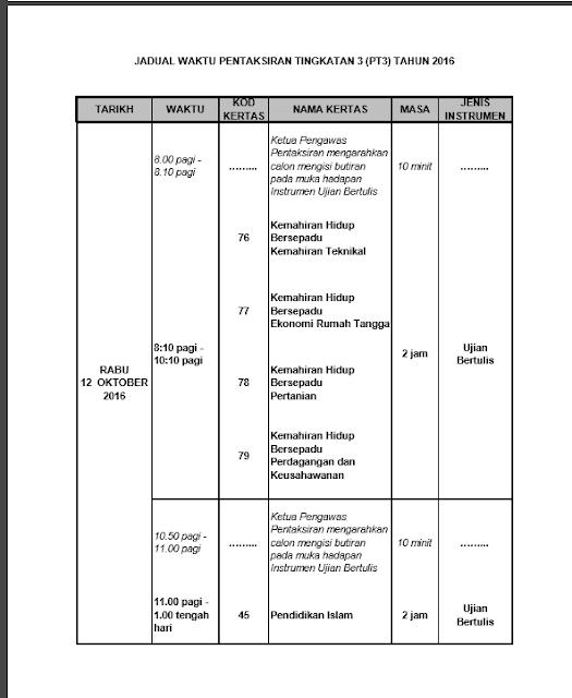 Jadual Waktu Peperiksaan PT3 2016