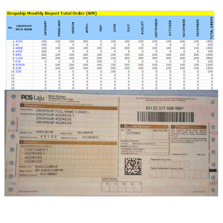 Template Poslaju Dropship dalam Microsoft Excel Kingsoft Spreadsheet