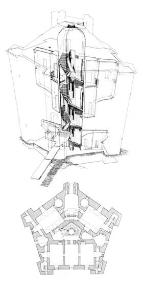 Structure du château de Maulnes.