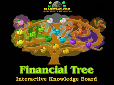 Financial Topics Tree Game