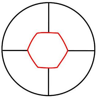 Langkah 3. Super Simpel Menggambar Bola