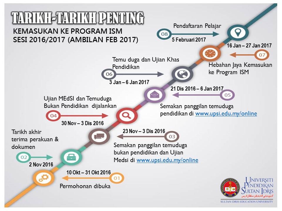 Tarikh penting Permohonan UPSI Februari 2017