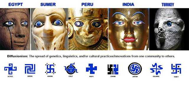 Atlantean Gardens Where Did Blue Eyes Originate From