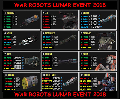 War Robots Lunar Event 2018 task list