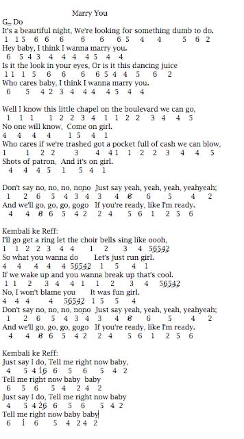 Lirik Lagu Mary You : lirik, Angka, Lirik, Populer:, Marry, Bruno