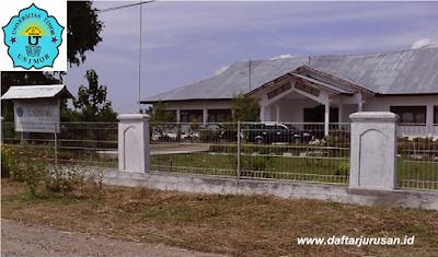 Daftar Fakultas dan Program Studi UNIMOR Universitas Timor Terbaru