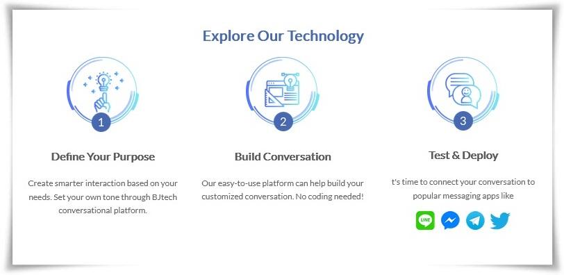 Chatbot cocok untuk urusan bisnis, UKM dan personal