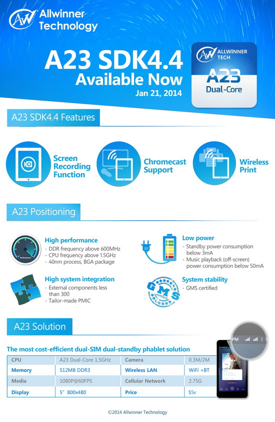 Allwinner A23 SDK4 4 Available Now! ~ Download custom rom android