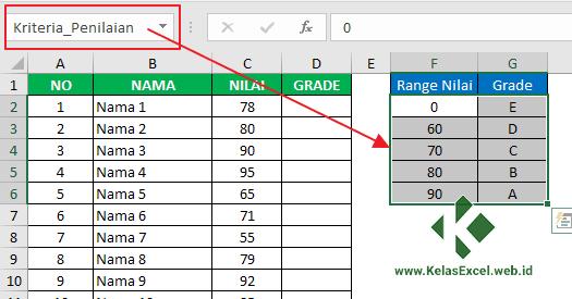 Cara Konversi Rentang Nilai Angka ke Huruf Pada Excel 4