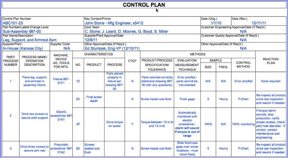 Quality Control Plan Template  ContegriCom