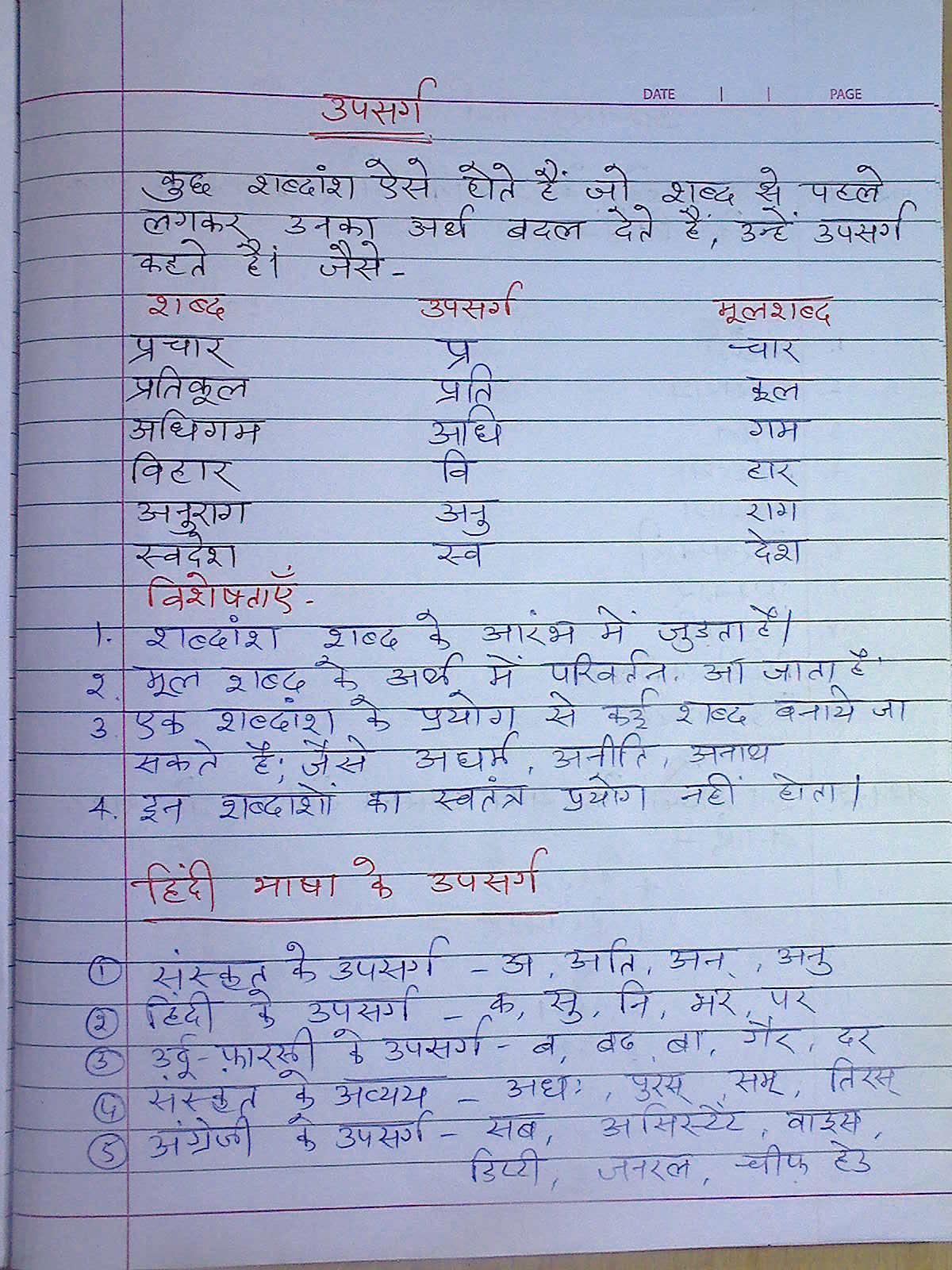 Hindi Pratyay