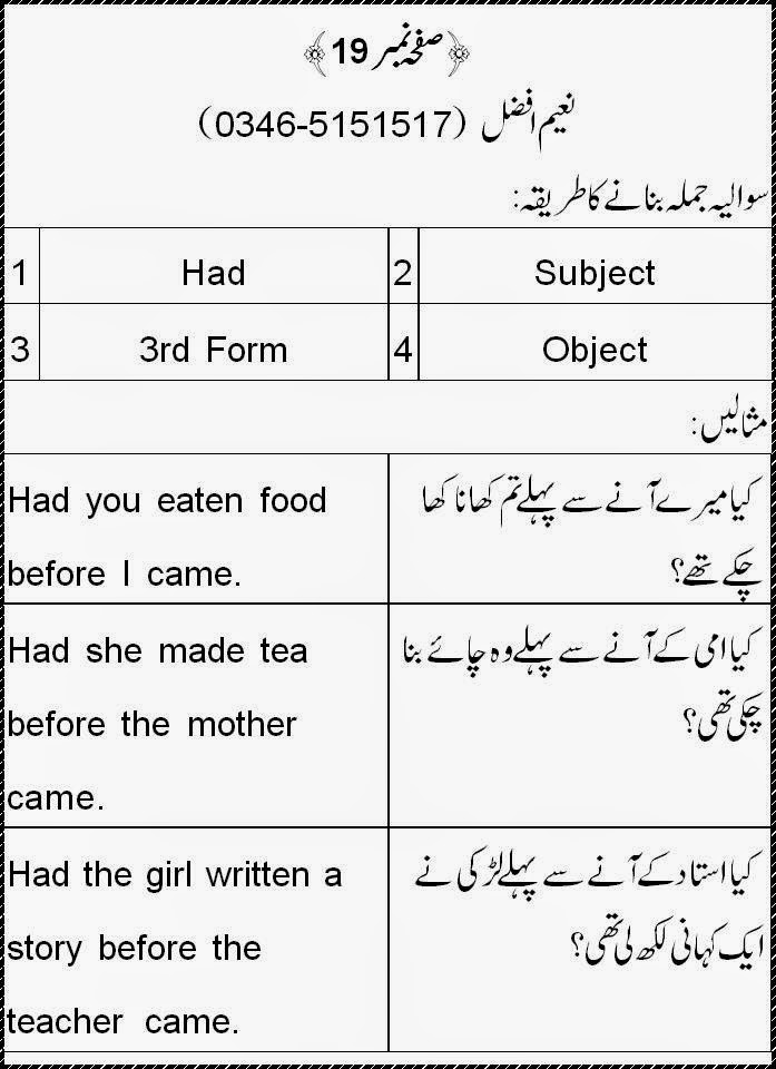 Urdu 2 English Tenses In Urdu