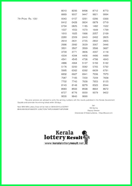 KeralaLotteryResult.net, kerala lottery kl result, yesterday lottery results, lotteries results, keralalotteries, kerala lottery, keralalotteryresult, kerala lottery result, kerala lottery result live, kerala lottery today, kerala lottery result today, kerala lottery results today, today kerala lottery result, Win Win lottery results, kerala lottery result today Win Win, Win Win lottery result, kerala lottery result Win Win today, kerala lottery Win Win today result, Win Win kerala lottery result, live Win Win lottery W-506, kerala lottery result 01.04.2019 Win Win W 506 01 april 2019 result, 01 04 2019, kerala lottery result 01-04-2019, Win Win lottery W 506 results 01-04-2019, 01/04/2019 kerala lottery today result Win Win, 01/4/2019 Win Win lottery W-506, Win Win 01.04.2019, 01.04.2019 lottery results, kerala lottery result April 01 2019, kerala lottery results 01th April 2019, 01.04.2019 week W-506 lottery result, 1.4.2019 Win Win W-506 Lottery Result, 01-04-2019 kerala lottery results, 01-04-2019 kerala state lottery result, 01-04-2019 W-506, Kerala Win Win Lottery Result 1/4/2019