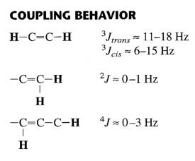 Chemistry Alkene Nmr