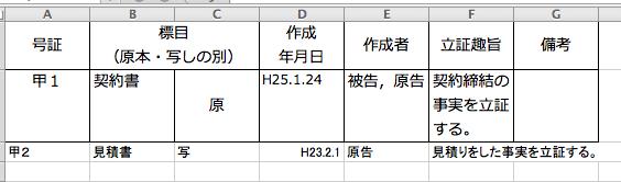 word 差し込み pdf 保存