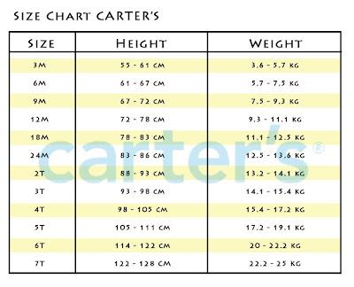 Carter Boys Shoe Size Chart