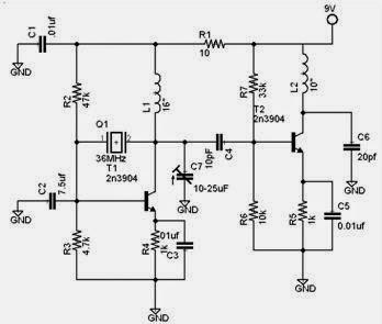 How to make an Oscillator ~ Techno Central