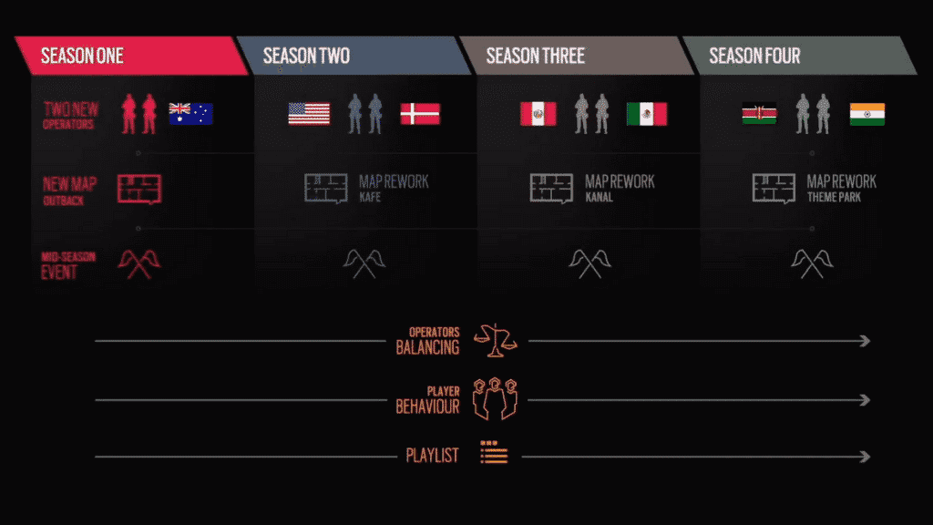 rainbow six siege year 4 roadmap