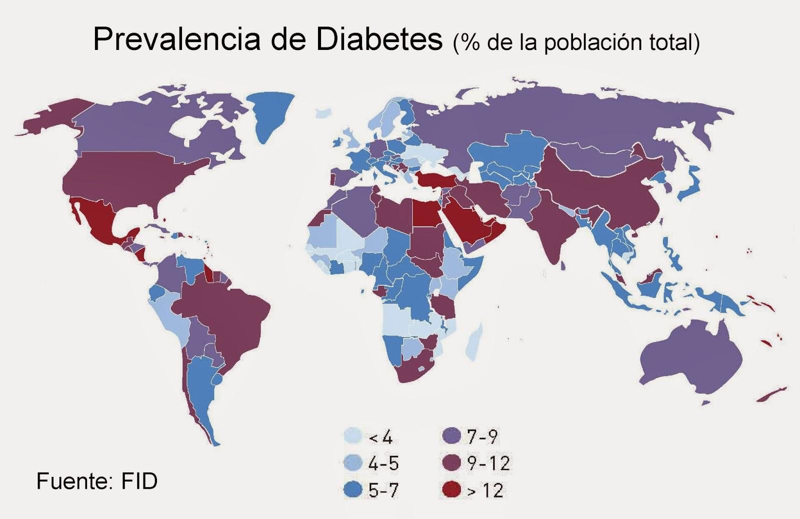 a pesar del blog de diabetes