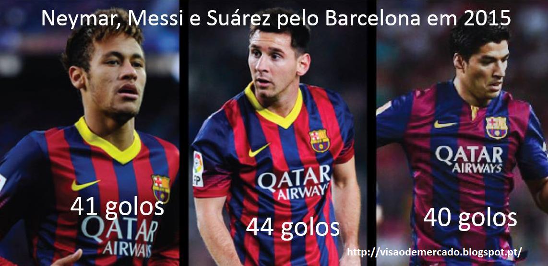 f86d4d81bf Neymar consolidou o estatuto de melhor marcador da La Liga (14 golos)   Suárez está numa sequência de 7 jogos seguidos a marcar (11 golos)