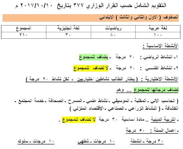 توزيع درجات التقويم الشامل 2018 والدرجات النهائية لكل المواد حسب التعديلات الجديدة