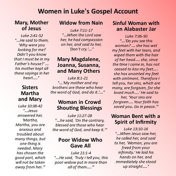 "women in the gospels of luke Luke 1 new international version ""blessed are you among women, and blessed is the child you will bear 43 mark 16 luke 2 more on the niv."