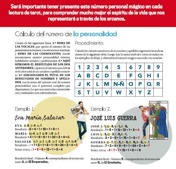 LA NUMEROLOGÍA, TU NÚMERO PERSONAL EN REDUCCIÓN TEOSÓFICA Y EL TAROT