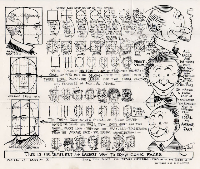 How to Draw Cartoon Faces vintage 1923 cartooning school W. L. Evans