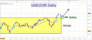 Is it a Bull-Run, or a Buck-Run? The Relentless Dollar Bid Continues!