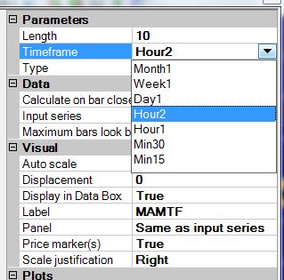 Multi Time Frame Moving Average, MTF MA custom NinjaTrader