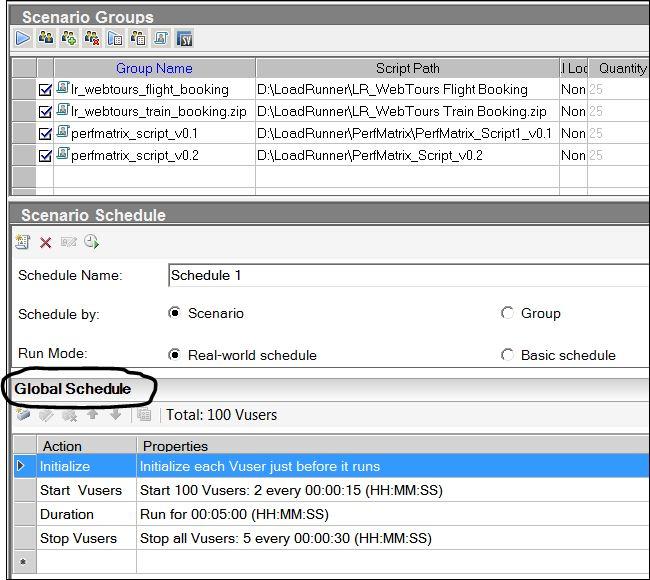 LoadRunner - Scenario Schedule Modes - Global