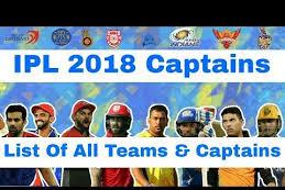 IPL All Team Wise Player List IPL 2018