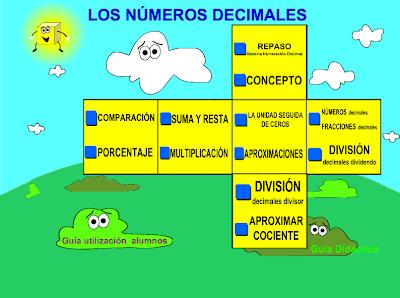 Para repasar: Los decimales