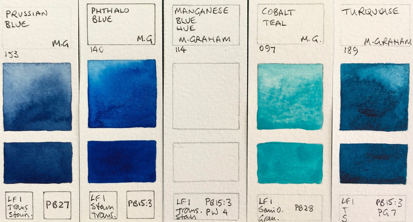 Jane blundell artist june 2017 maham watercolours prussian blue phthalo blue manganese blue hue not shown cobalt teal turquoise nvjuhfo Choice Image