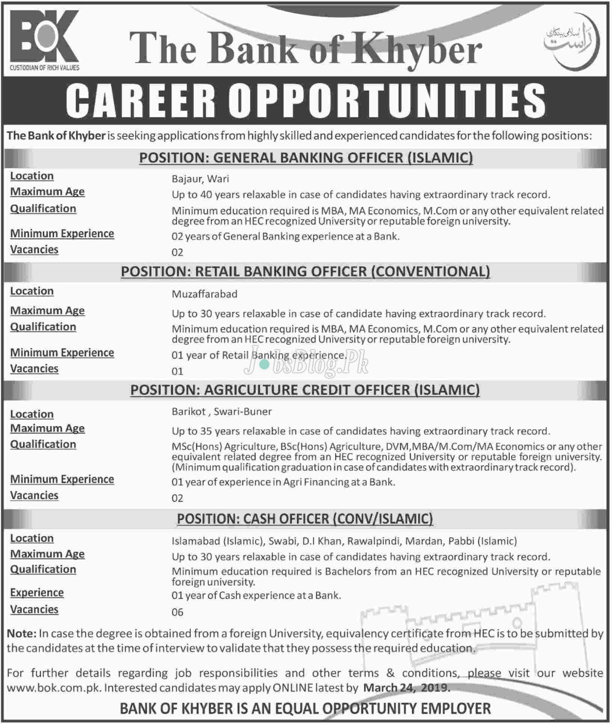 The Bank of Khyber (BOK) Jobs 2019 Apply Online bok.com.pk Latest