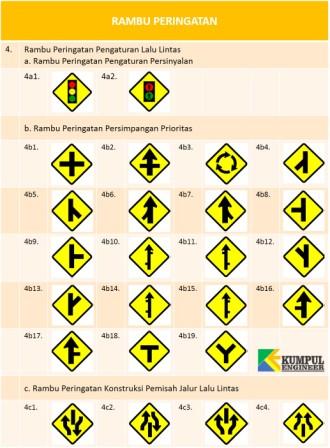 rambu peringatan lampu merah, rambu peringatan simpang empat, pemisah jalur