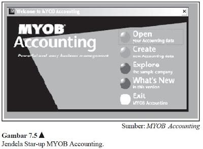 Program Aplikasi Akuntansi 1