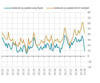 Türk ekonomisi ne durumda