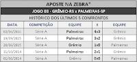 LOTECA 718 - HISTÓRICO JOGO 03